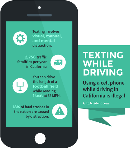 Texting and Driving in California (with Infographic)
